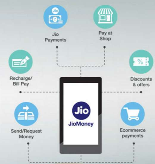 Jio Money – Get 20% CashBack upto Rs 200 on bill Payments (All Users)
